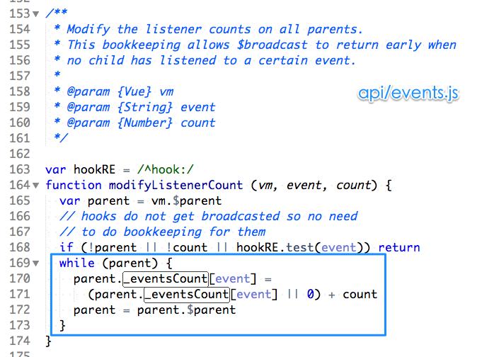 eventsCount2