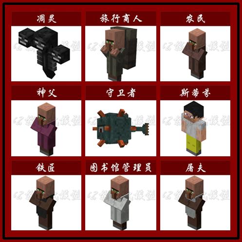 满35元包邮我的世界Minecraft人物角色大全纸模型手工玩具第五弹