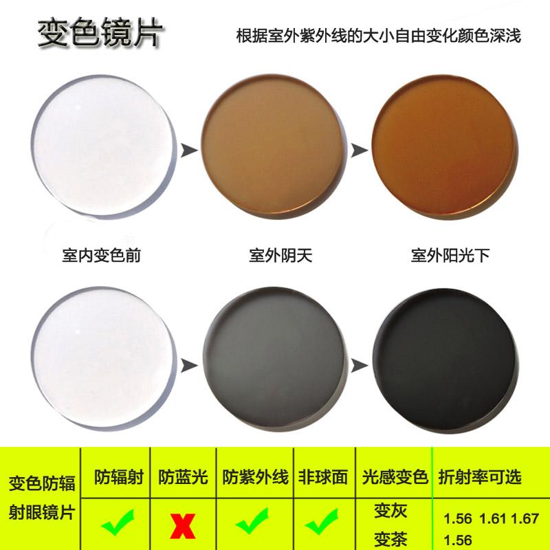 1.56.61.67非球面树脂镜片绿膜加硬近视镜片配平光近视眼镜