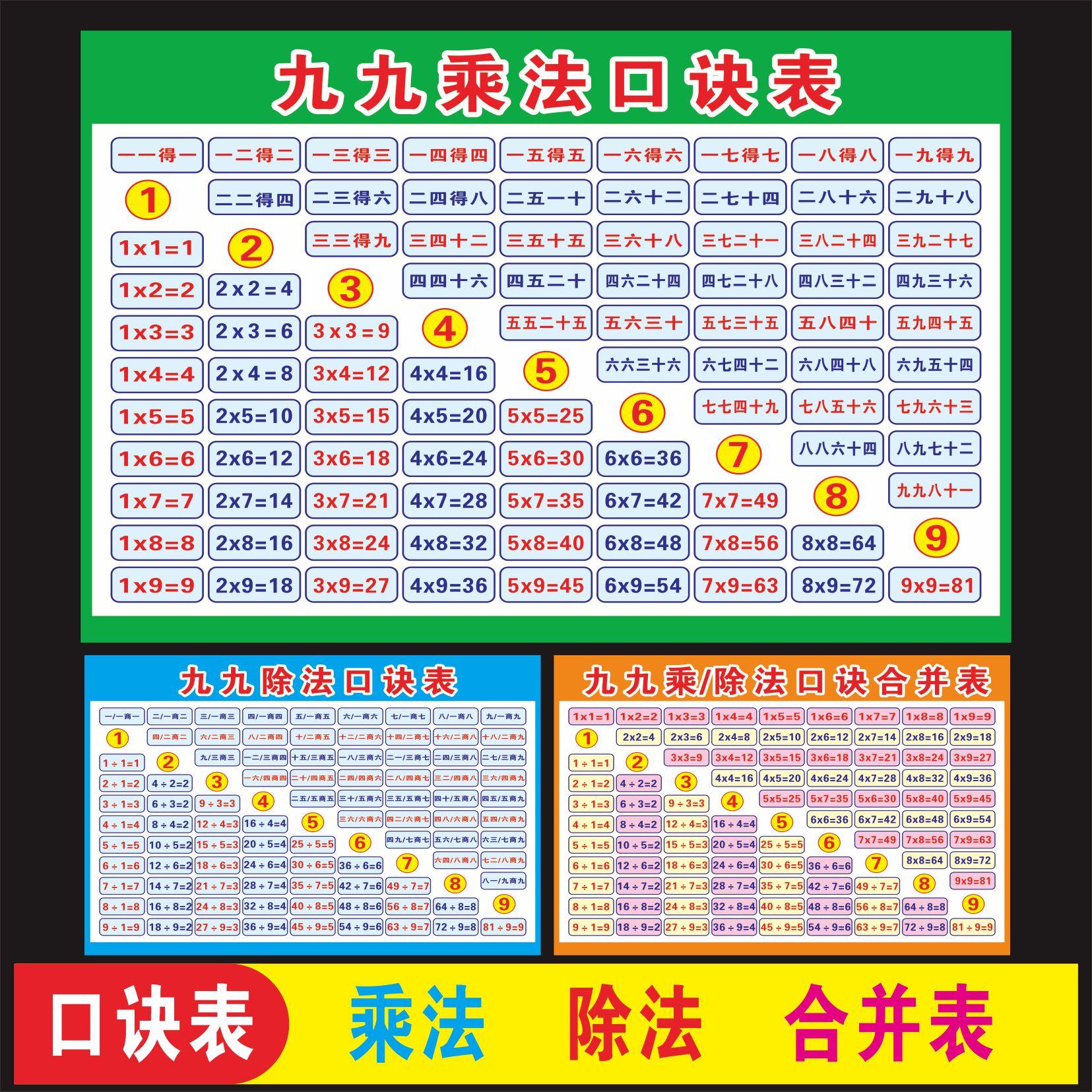 墙贴纸奖励贴纸乘法口诀表除法口诀表乘除法合并表学校挂图b3407X